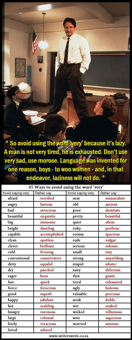 45 Ways To Avoid Using The Word 'very'  Bewomen365m. Excellent Writing Skills Resume. Sample Chemical Engineering Resume. Activities Resume Examples. Accenture Resume Builder. Law Resumes. Human Resources Generalist Resume Sample. Resume Examples Computer Science. Good Resume Objectives Examples